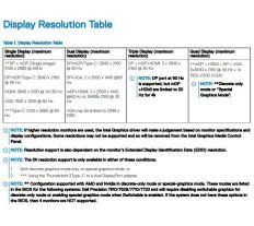 Dell Thunderbolt Dock TB16 240W 452-BCOS